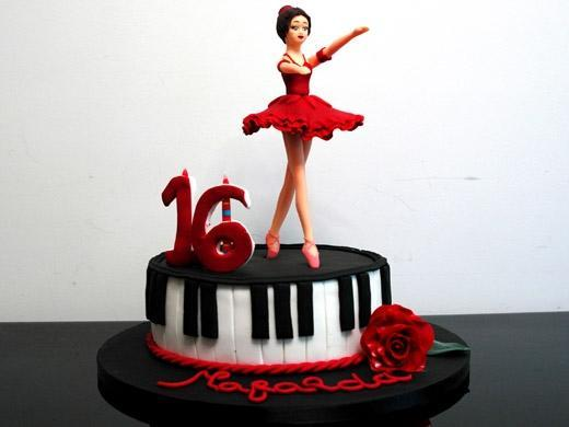 Festa de aniversário tema bailarina