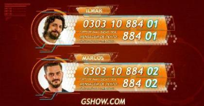 Lembra que antes nós ligávamos para a Globo para votar no BBB? Entenda por que isso mudou